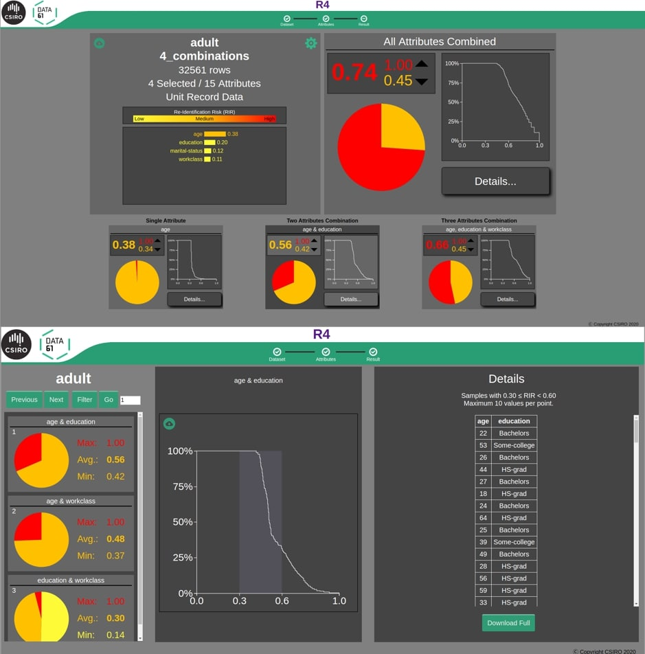 ISP Dashboard